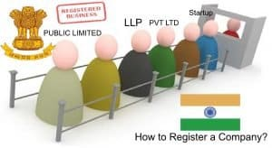 how to register a company in india